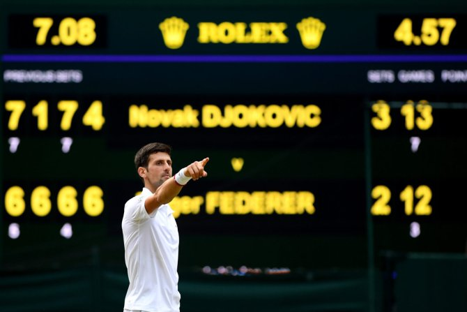 Wimbledon Championships 2021/Novak Djokovic
