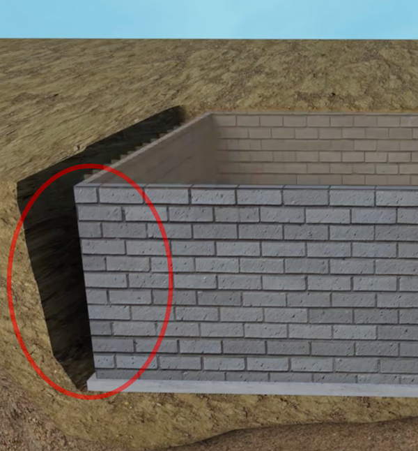 Voids around basement wall during construction