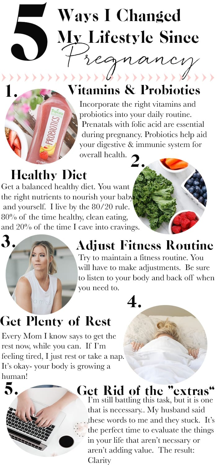 Pregnancy: Healthy Lifestyle and Diet, What to Know