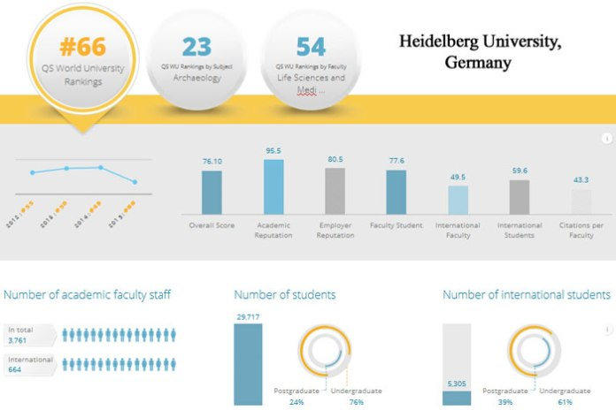 2-Heidelberg-University,-Ge