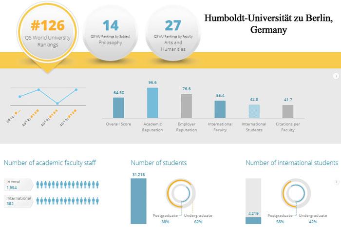 6-Humboldt-Universität-zu-B