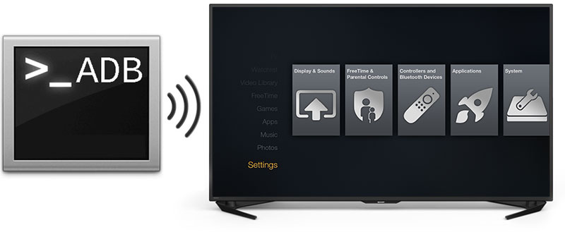 How to launch Fire TV Settings directly via ADB | AFTVnews