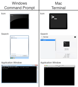 windows-command-prompt-cmd-mac-terminal