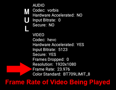 Explanation of the new Frame Rate Matching feature on the Amazon