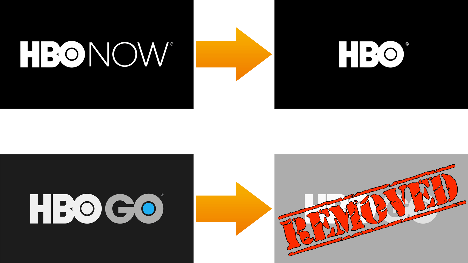 HBO NOW app will become 'HBO' and HBO GO app will be removed on Fire TVs