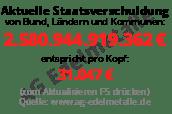 Schuldenuhr