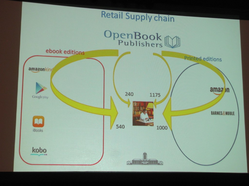 General Supply Chain