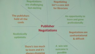 Publisher Negotiations