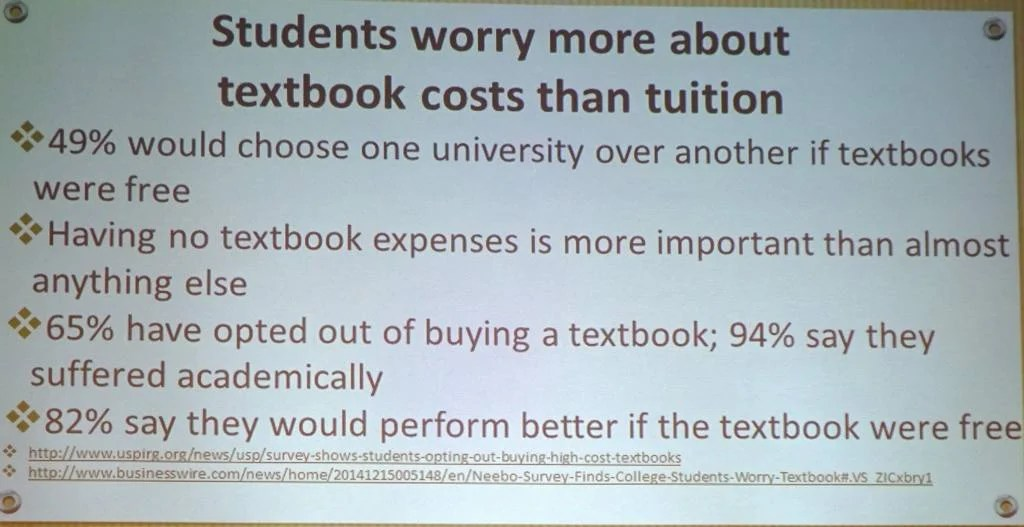 Textbook Costs