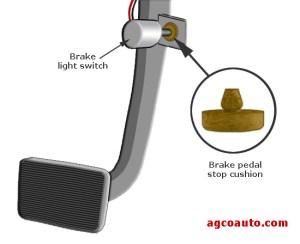 Brake Lights not working  TundraTalk  Toyota