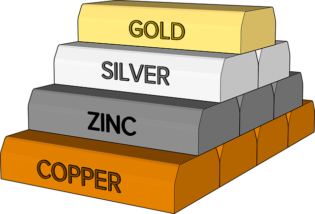 Gold, Silver, Zinc, Copper Bars