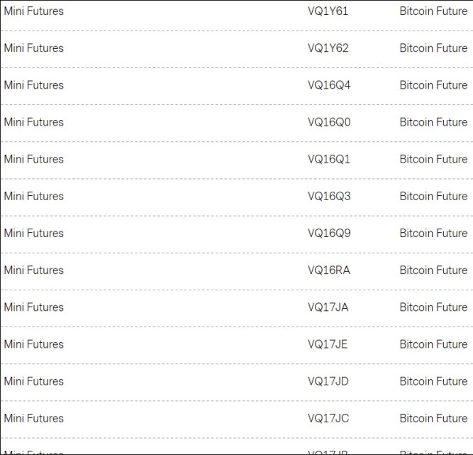 Part of the Vontobel Mini Futures Bitcoin certificates list, not complete (May 2., 2021.)