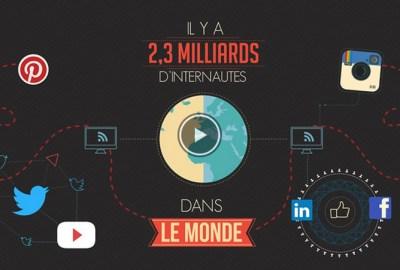 infographie-facebook-reseaux-sociaux-2013