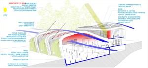 Agence Search Architecture » GYMNASE, CHATENAY MALABRY 92