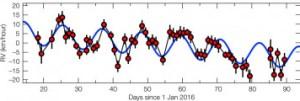 160824_Proximabgrafico-ESO-GAnglada-Escudé