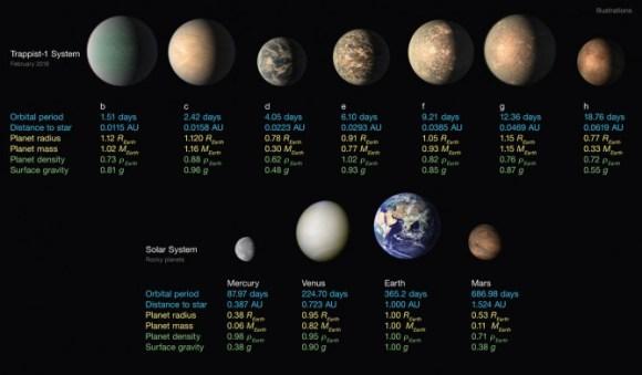 180206_trappist-1_NASAJPL-CaltechR HurtTPyle (IPAC)