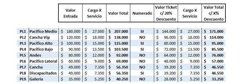 Precios-Bruno-1