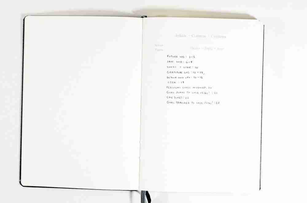 indice bullet journal, bujo indice