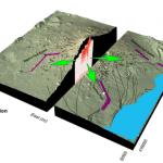 modellazione Etna