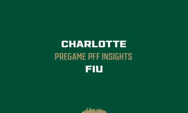Charlotte vs FIU: Pregame PFF Insights