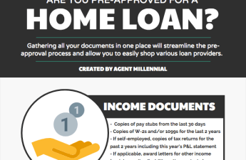are you preapproved for a home loan