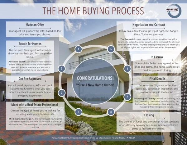 Agent Operations real estate marketing ideas professional marketing