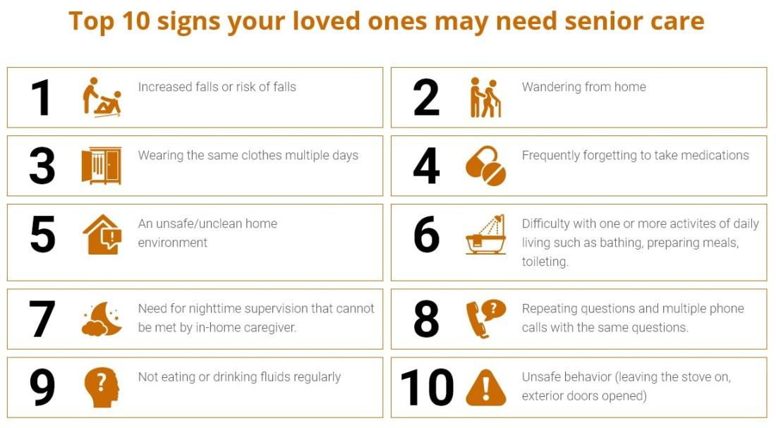 Signs Your Loved One May Need Assisted Living