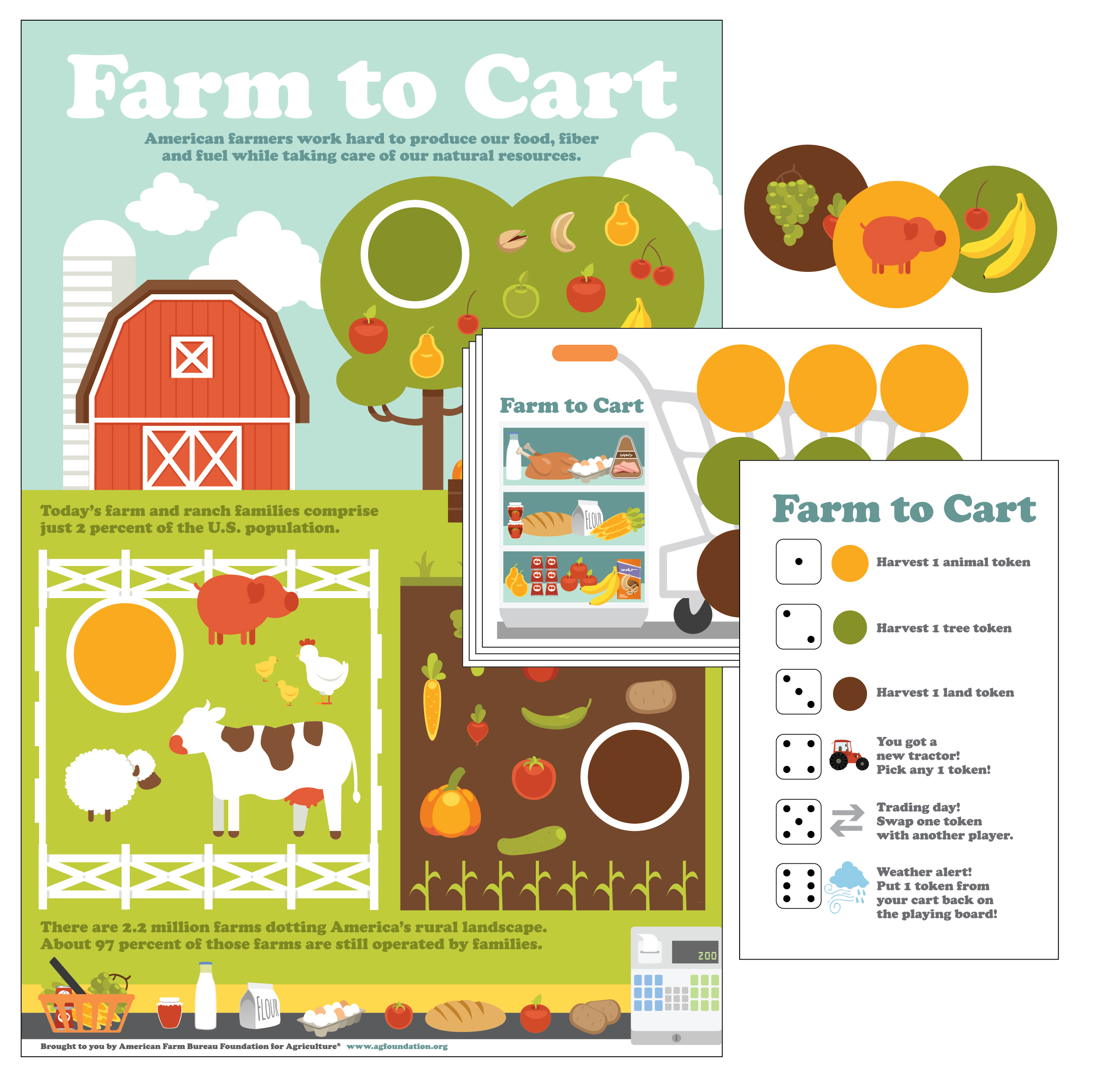 Printable Board Game Helps Kids Learn About Where Food