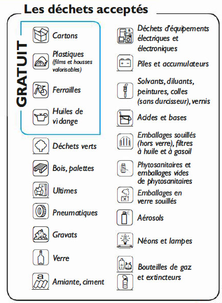 liste des déchets acceptés