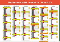 Nevers - quartier Mouësse / Baratte / Montots