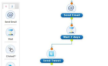 crm-social-campaigns
