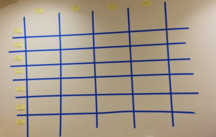 Agile Release Planning Wall