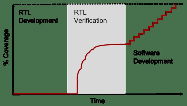 full_constrained_random_curve