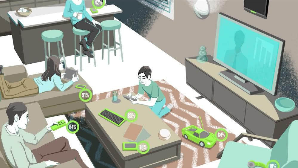 The Future of Wireless Charging