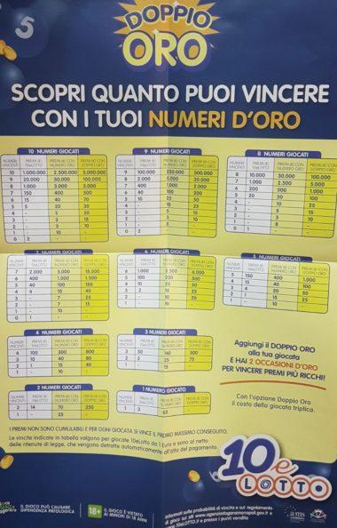 Vincite Del 10 E Lotto Ogni 5 Minuti