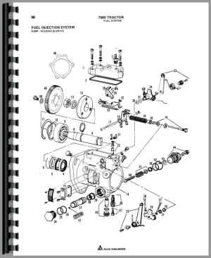 7060 Allis Chalmers Electrical Diagram  Wiring Diagram