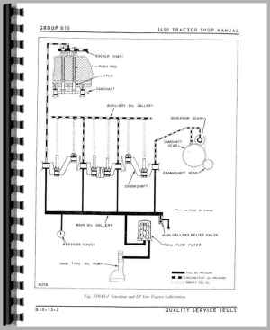 Oliver 1650 Tractor Service Manual