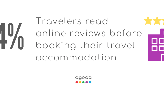 Agoda reveals markets with the harshest and most favorable reviewers