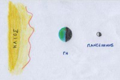 , Πώς θα βλέπαμε τη Γη από το Φεγγάρι;, INDEPENDENTNEWS