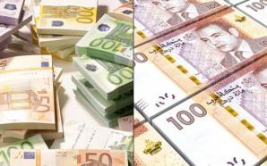 بنك المغرب: تحسن قيمة الدرهم مقابل الأورو