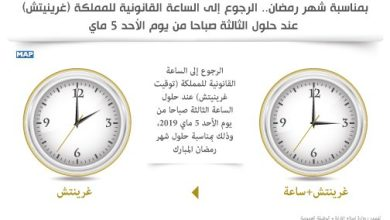 Photo of الرجوع إلى الساعة القانونية للمملك عند حلول الثالثة صباحا من يوم الأحد 5 ماي