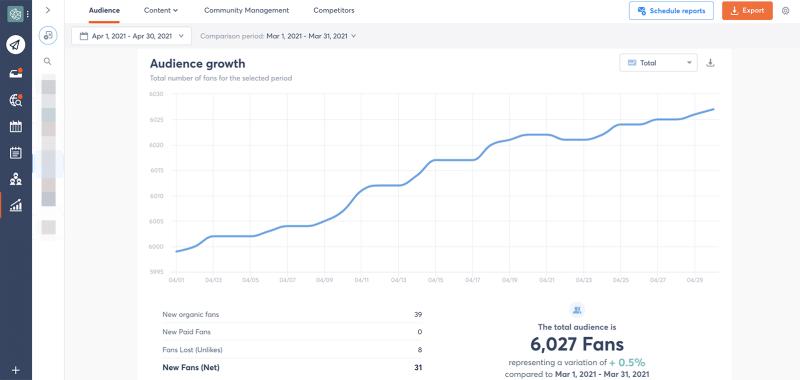 Facebook metrics - audience growth total