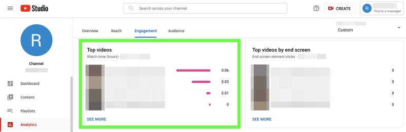 YouTube metrics - top videos