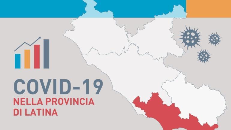 L'Acli Provincia Latina denuncia la grave situzione del virus Covid -19