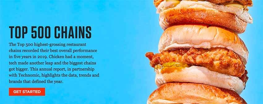 Top 500 catene della ristorazione negli Stati Uniti