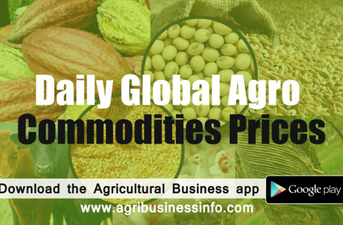 commodities-price