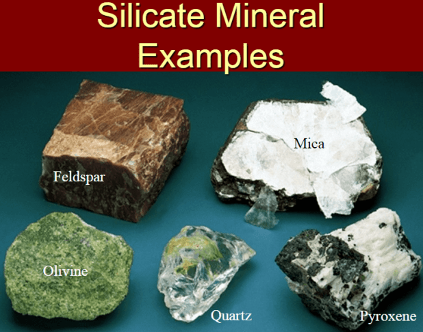 Important Primary minerals