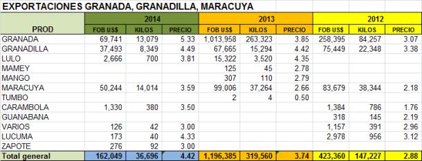 0GRANADA1.1