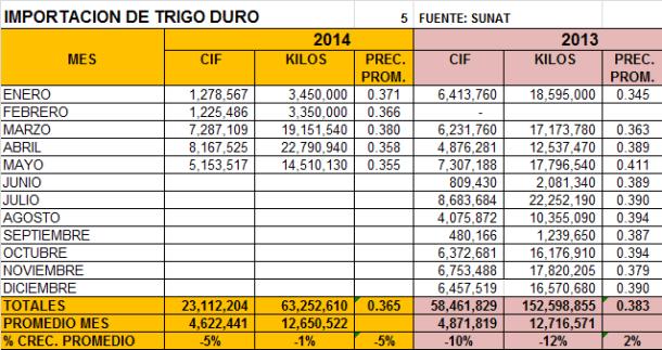 00TRIGODURO1