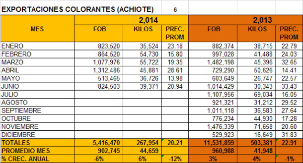 000colorantes1